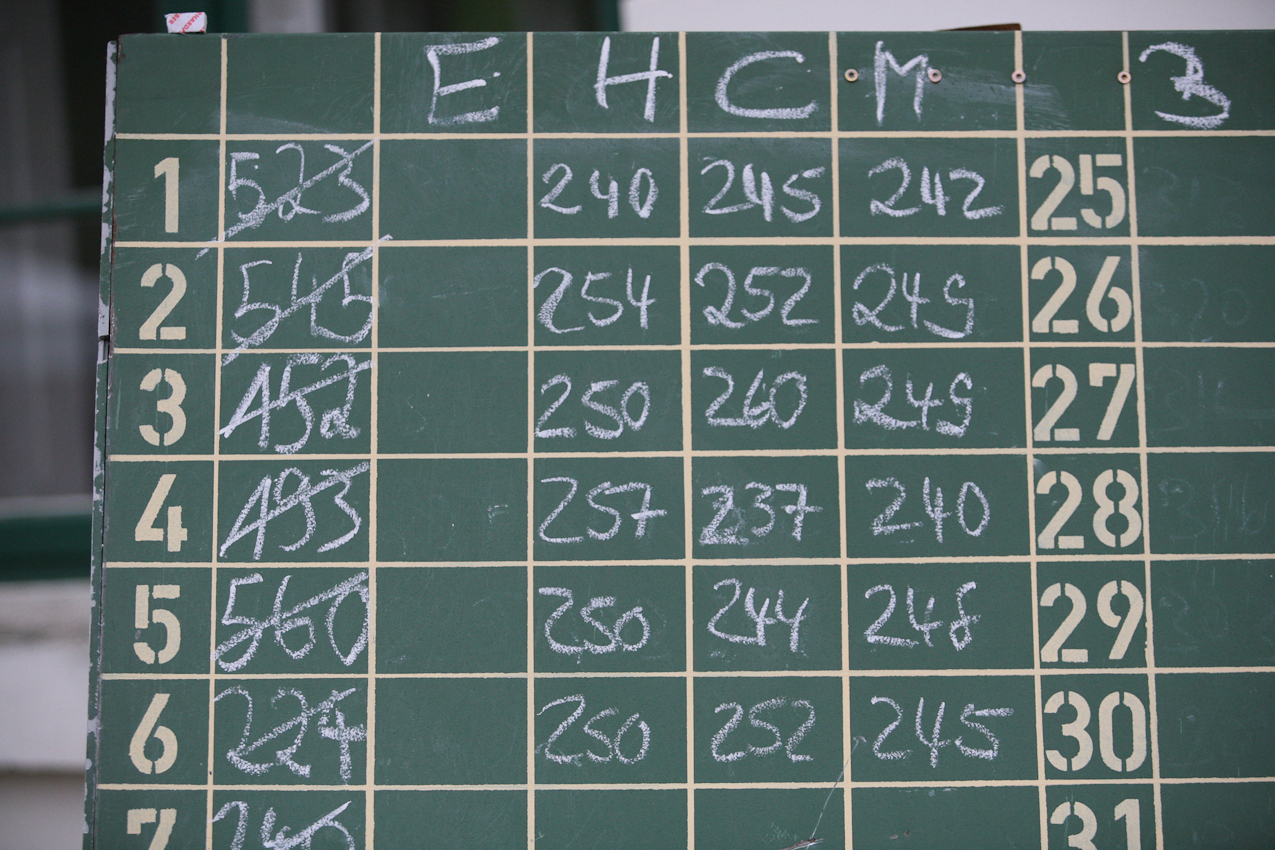 Tafel am Abreiteplatz mit den Dressurnoten der Teilnehmer.